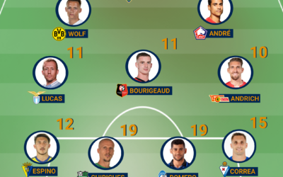 Team of the Week – Europe #8