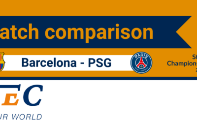 The stats behind the match: How did PSG Dominate on foreign ground?