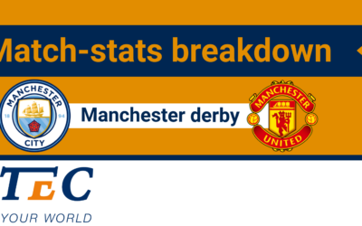 Stats Breakdown – Manchester Derby
